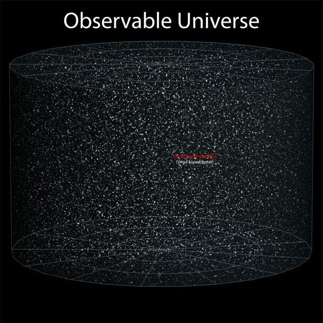 Вся видимая часть Вселенной