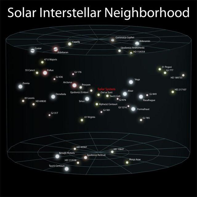 Солнечное межзвездное пространство