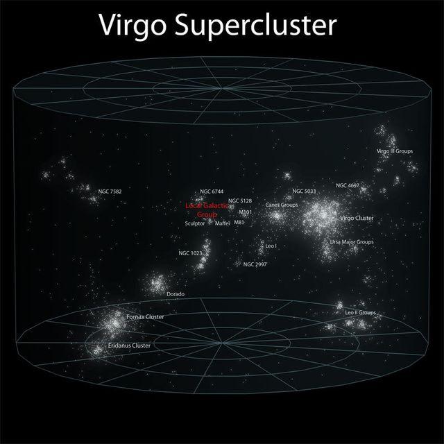 Суперкластер в созвездии Дева